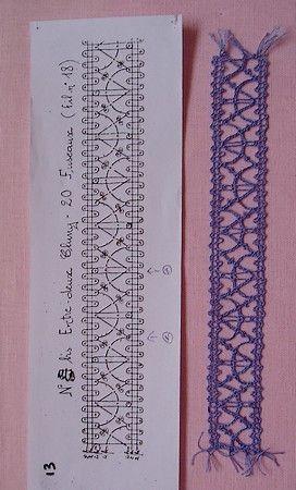 check blog for interesting beginner patterns