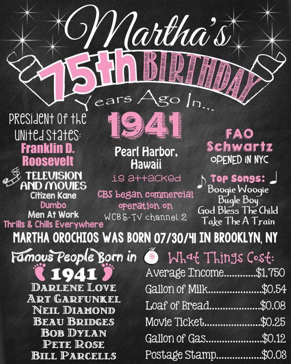 75th Birthday Chalkboard 1943 Poster 75 Years Ago In Born Gift