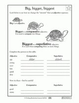24 best Writing Worksheets for 3rd, 4th, and 5th grades