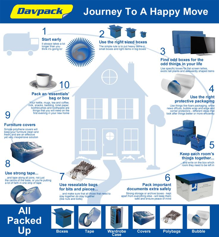 Advice on packing when moving home - Davpack Infographic - Davpack Packaging Materials