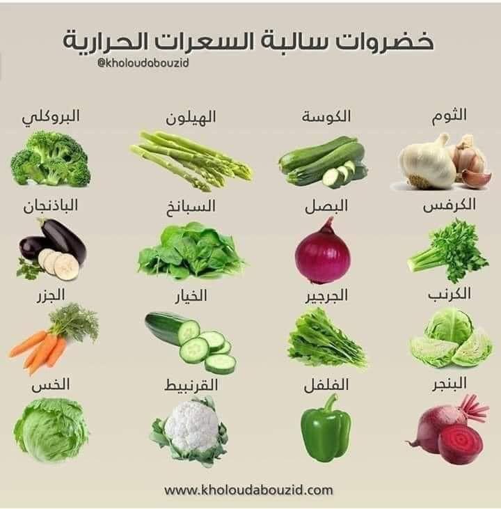 هذني كلهن انتناولهن مناوله وحده Green Beans Food Vegetables