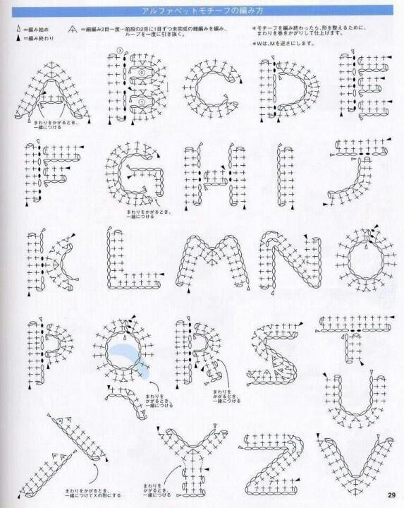 Letras - La magia del crochet
