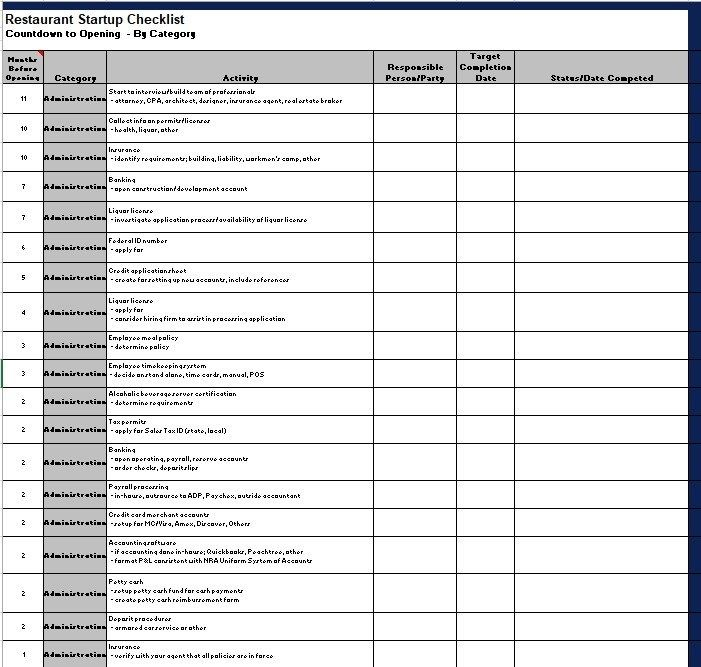 16 Free Construction Punch List Templates Ms Office Documents List Template Templates Timeline Template
