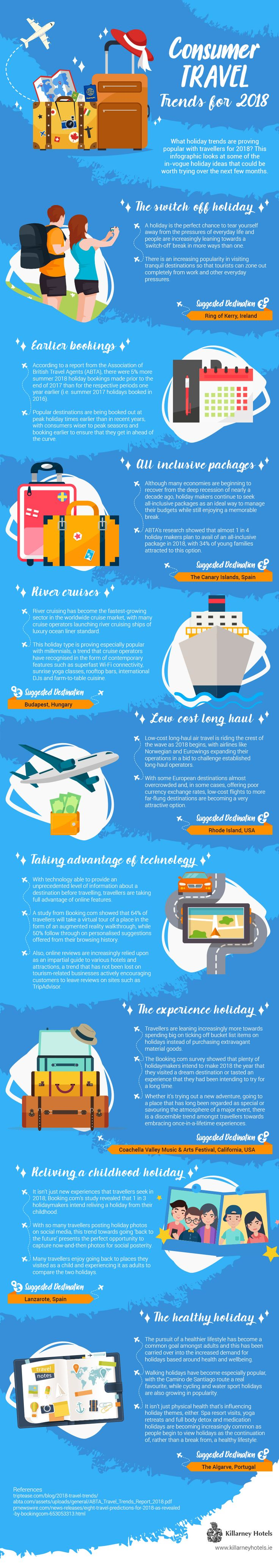 This infographic identifies some of the standout trends in the travel market for 2018.