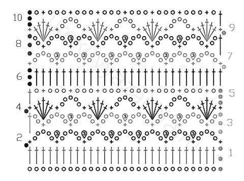 Leuk patroon voor een rechte sjaal