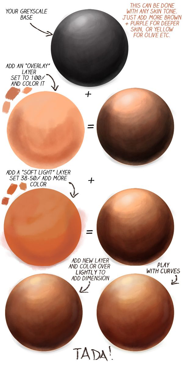 Simple Greyscale to Color Tutorial by ~propensity on deviantART