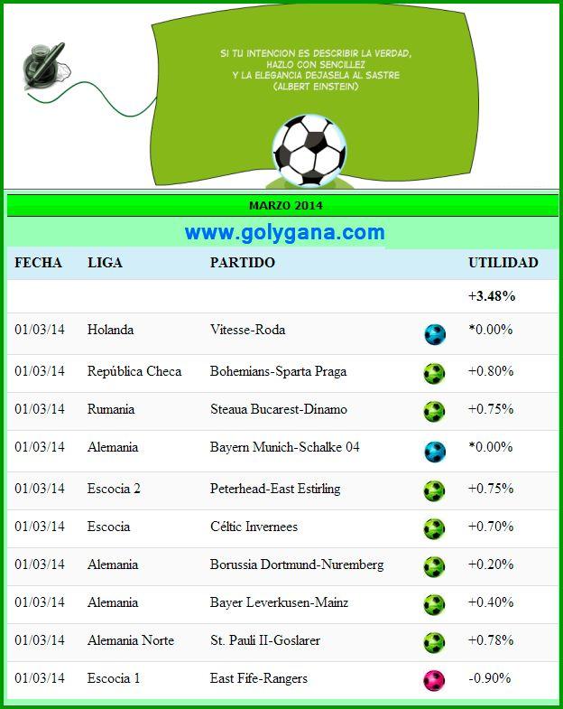 """Resultados """"Gol y Gana"""" Marzo 1 de 2014. Excelente jornada. www.golygana.com"""