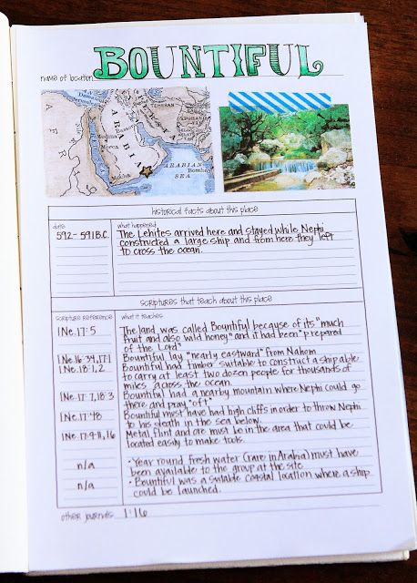 Map/Location Study Scripture Journal Templates