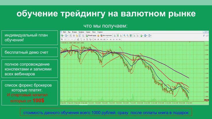 базовые знания торговле на бирже