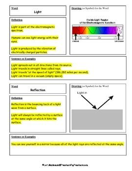 formal lab report example biology