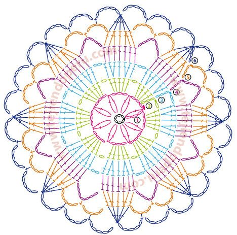 Crochet motif daisy color coded chart, also links to video tutorial