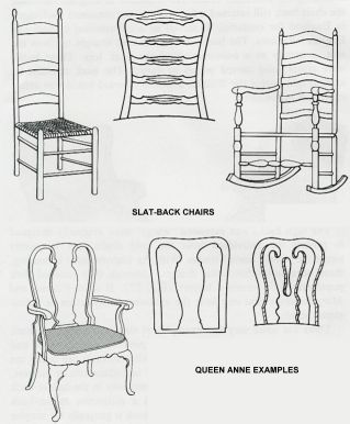Furniture Styles 22 best furniture styles images on pinterest | furniture styles