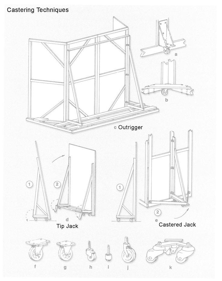 83 best Fly systems and Rigging images on Pinterest