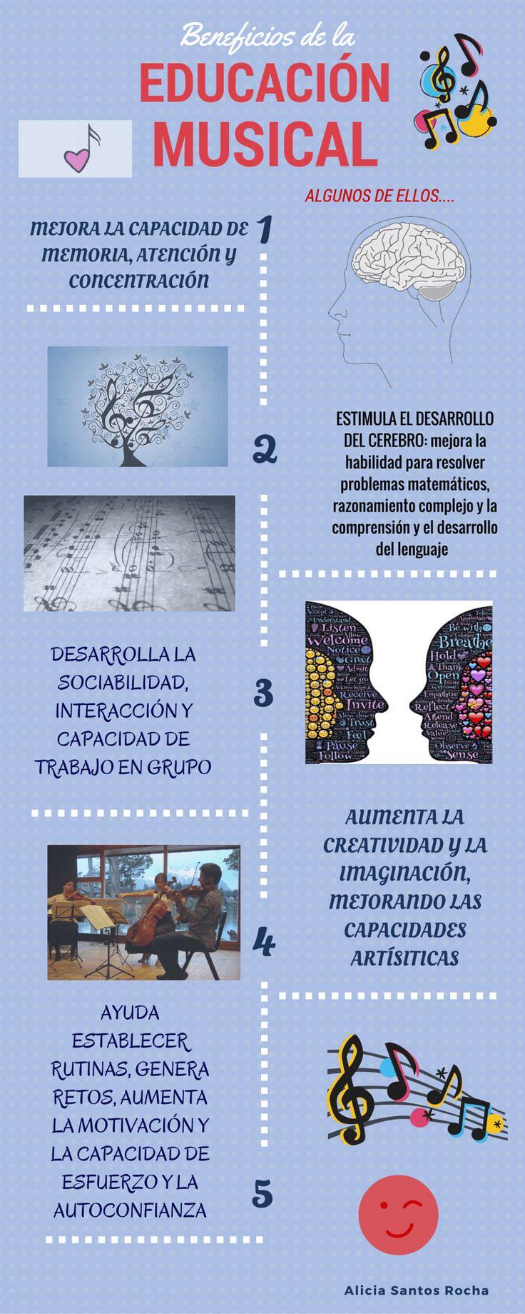 Beneficios de la Educación Musical. Infografía.                ...