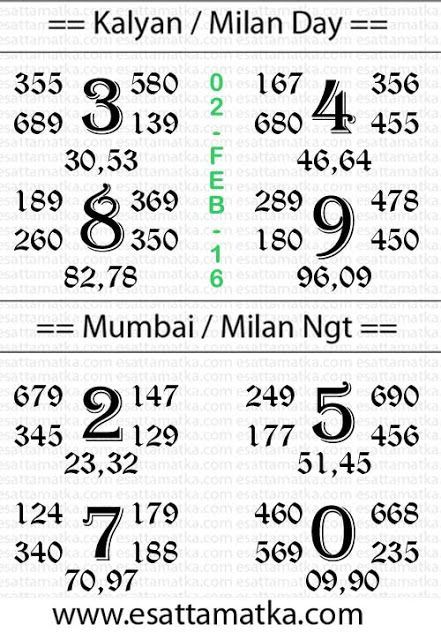 Satta Matka Result Chart ( Kalyan Matka ) | Chart | Pinterest | Charts ...
