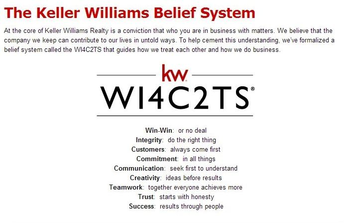 Definition of 'belief system'