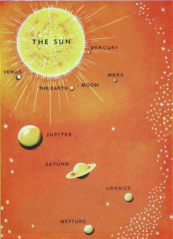 vintage astronomy print