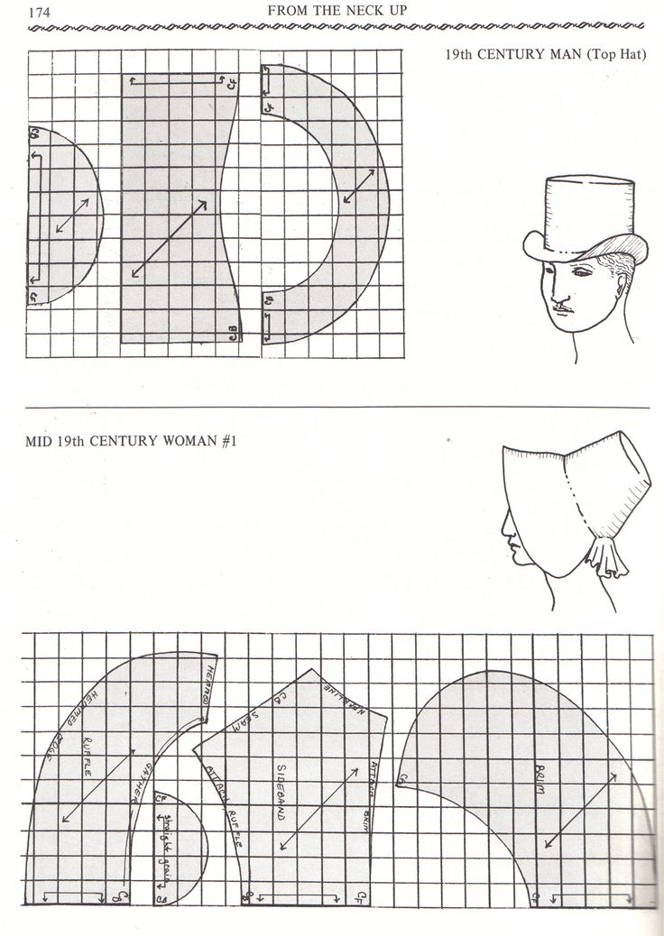 Pattern of Hat