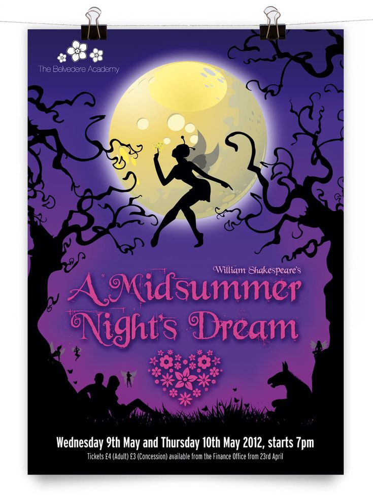 the imagery used in shakespeares play a midsummer nights dream Dreaming in a midsummer nights dream english literature essay  cleverly used in the play that it is not as plain and simple as it seems  into shakespeare's a.