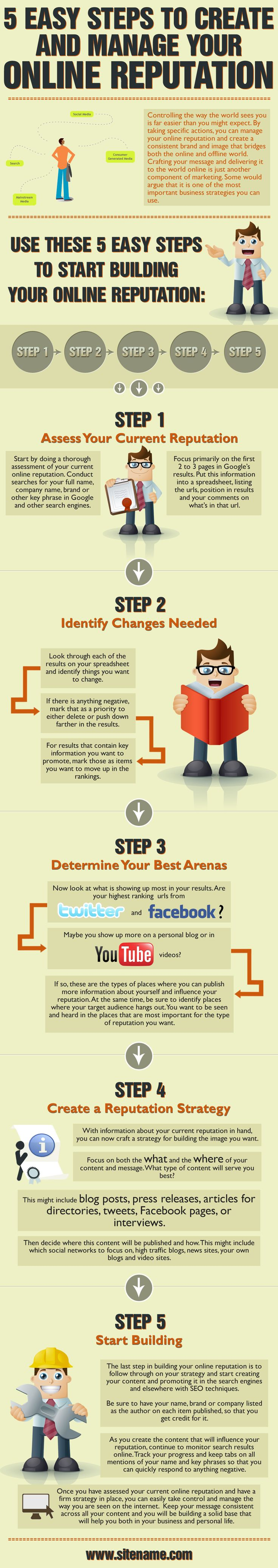 5 steps to manage you online reputation  #Infographic www.socialmediamamma.com