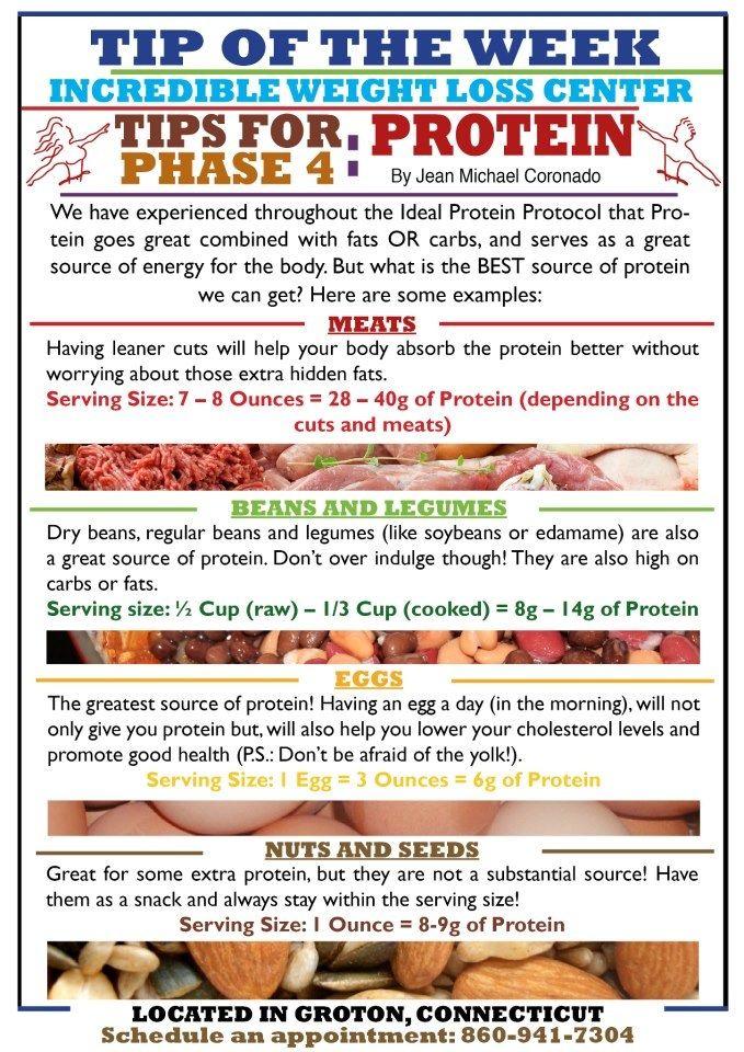 phase 4 protein