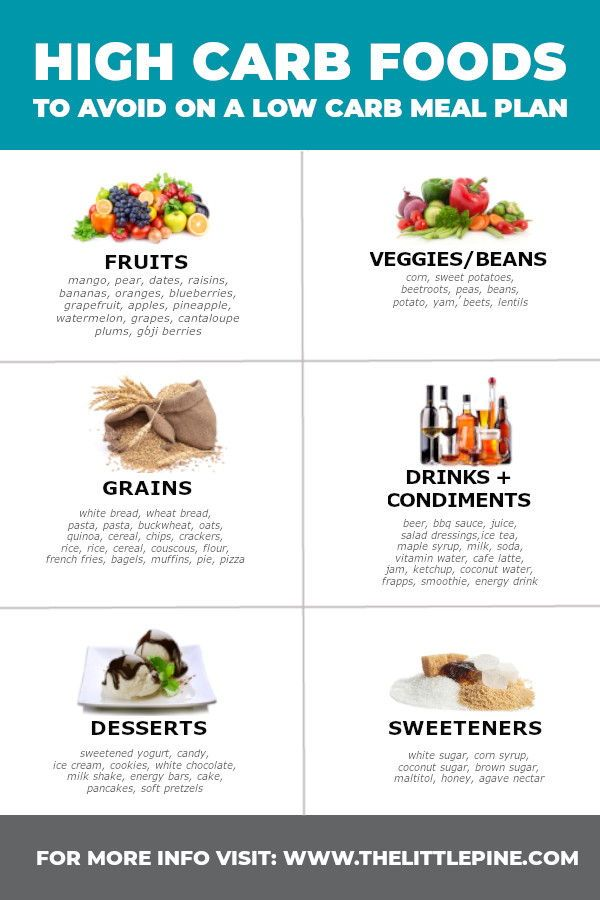 Low Carb Food List Printable High Carb Foods Healthy High Carb