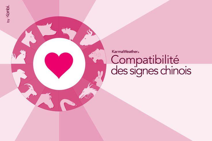 Compatibilité entre signes chinois, compatibilité et signification des  signes du calendrier chinois. L