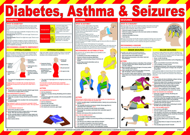 Seizure First Aid Steps | First Aid & Treatment Posters - Diabetes, Asthma & Seizures Poster
