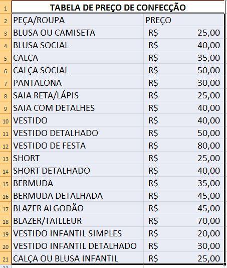 CONFECÇÃO cópia.jpg