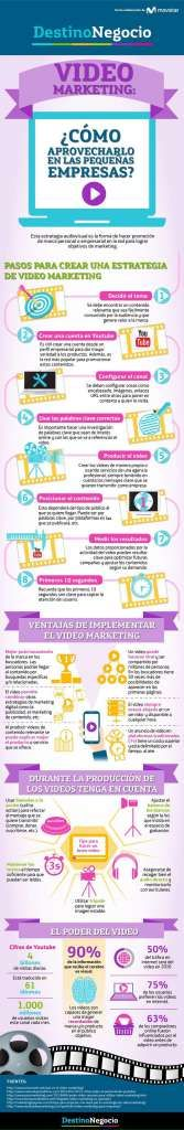 Vídeo Marketing para pequeñas empresas  - http://conecta2.cat/video-marketing-para-pequenas-empresas/ @Conecta2cat