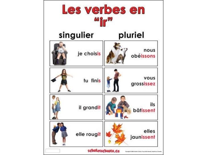 Le présent des verbes en -ir