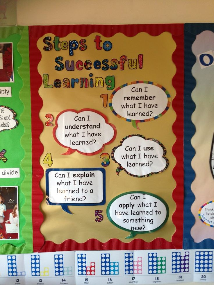 PSHE and Rules, Learning, Tribes, Steps to Successful Learning, Display, Classroom display, Early Years (EYFS), KS1 & KS2 Primary Teaching Resources