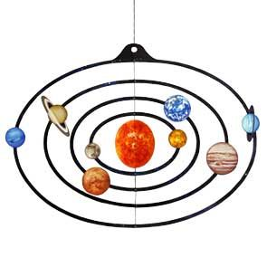 Free 3D printable Mobile: Solar System - Universe - Science - Paper Craft - Canon CREATIVE PARK