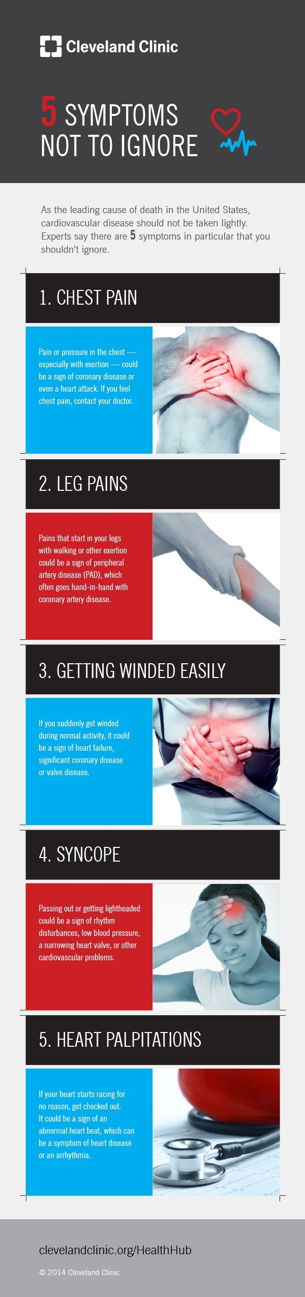 5 #heart symptoms you shouldn't ignore