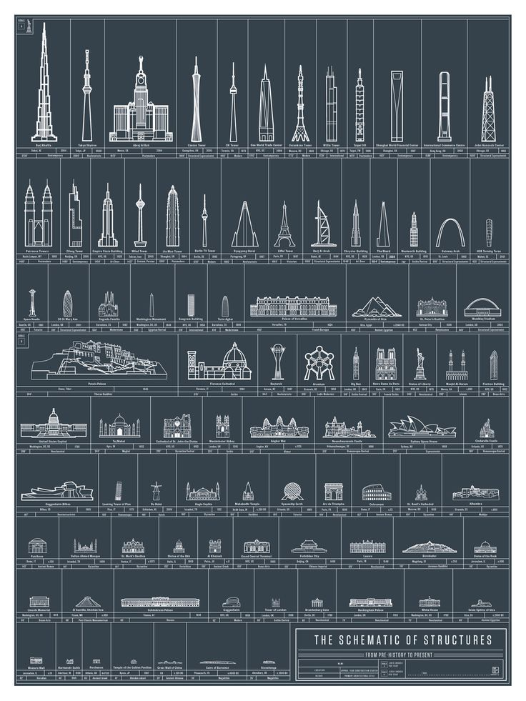 85 best Gifts images on Pinterest | Boat neck, Crew neck and ...