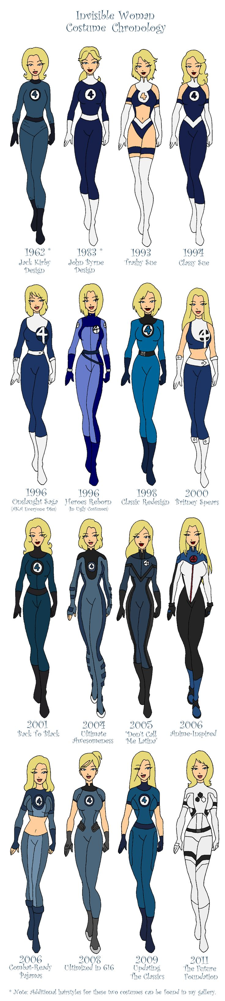 Susan Storm's FF costume over the years