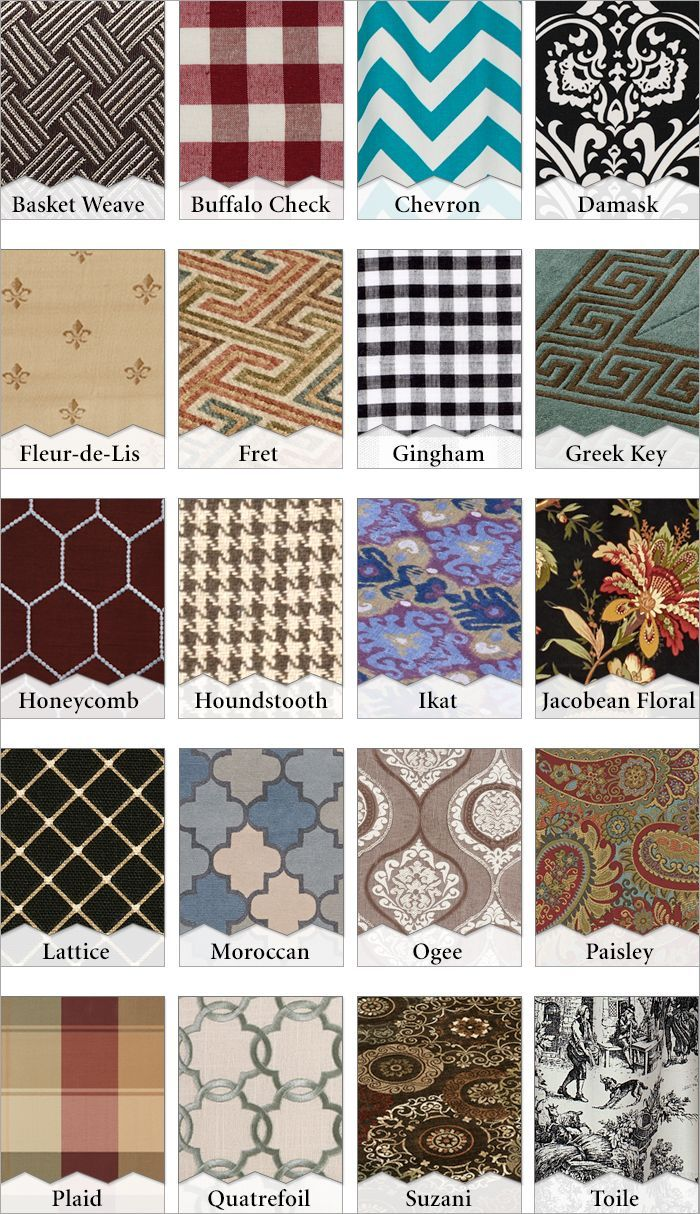 Are You Obsessed With Fabric Pattern Names And Designs Or Do You