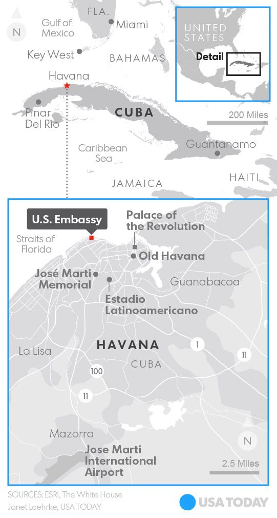 President Obama's historic visit to Cuba includes official meetings, speeches and even a little sight-seeing.