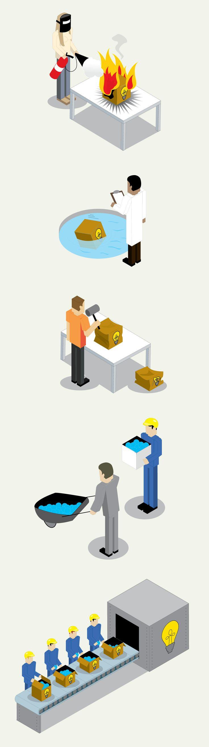 """Pictorama® (www.pictoramadesign.com.br) Ilustração isométrica para infográfico """"da Ideia ao Produto Final"""".  Cliente: Spin Design  #isometric #illustration #infographics"""