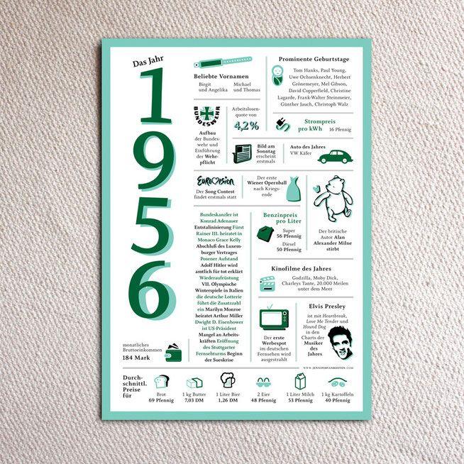 die besten 25+ einladung zum 60. geburtstag ideen auf pinterest, Einladung