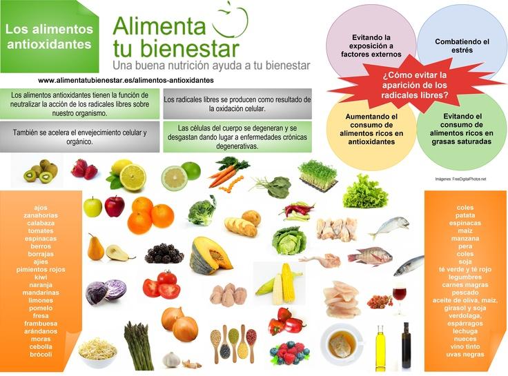 Los alimentos antioxidantes #alimentatubienestar #infografia