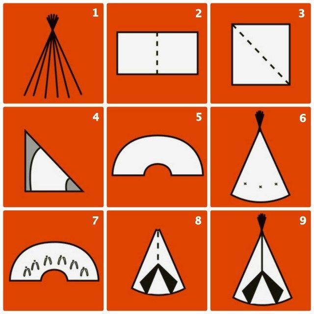 DIY tipi tent