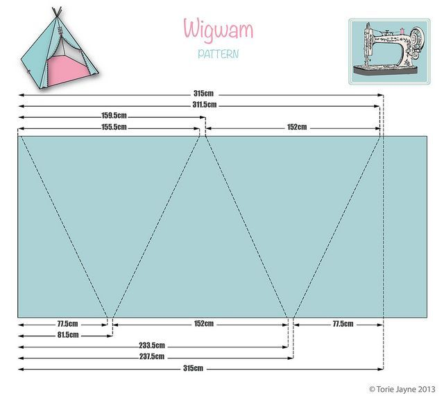 Im Kiowa and I am actually THINKING about making one of these??? REALLY!!!!??!!Wigwam pattern | Flickr - Photo Sharing!