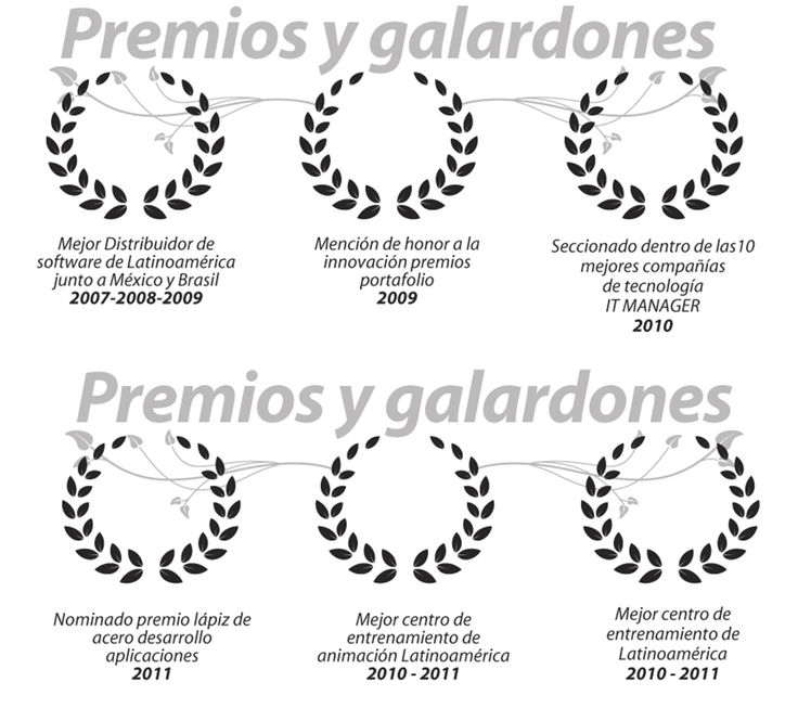 PremiosMejor Centro de Entrenamiento en Animación Digital en Latinoamérica Años 2010 - 2009 - 2008 - 2007 (Autodesk Inc) Mejor Centro de Entrenamiento en Animación Digital América Año 2009 Nominación Premio Lapiz de Acero 2011 Mejor Compañía de IT en Animación 2009 (Revista IT Manager) Mención de Honor a la Innovación Premios Portafolio