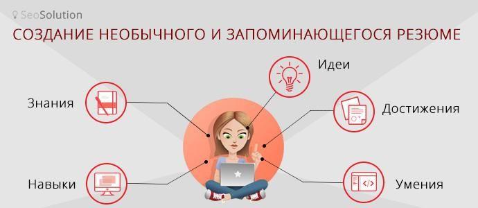 Создаем резюме в виде инфографики: https://seosolution.ua/blog/infographics/recommendation-for-best-resume-creation-infographics.html… #инфографика #resume