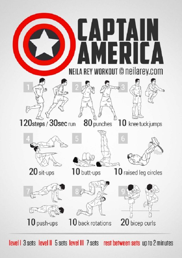 devenir un papa super heros - exercices muscu Captain America