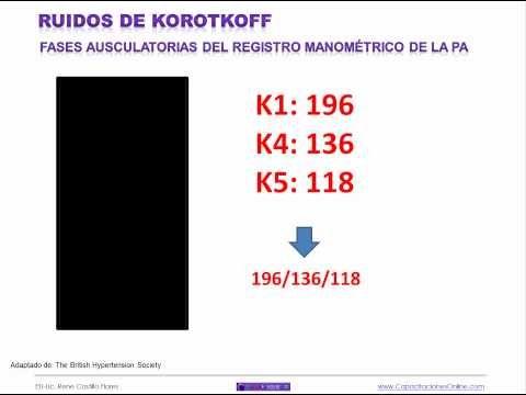 Tecnica de Medicion de Presión Arterial Ruidos Korotkoff -     - #Spanish