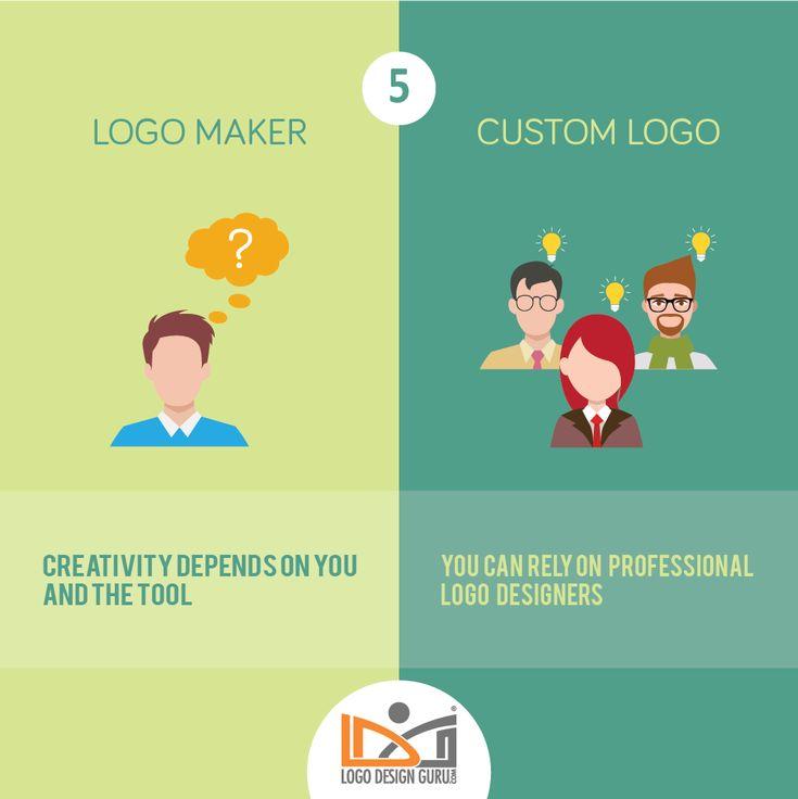 10 Times Custom Logo Design Trumps Logo Maker For Small Business Owners – #logodesign #smallbiz