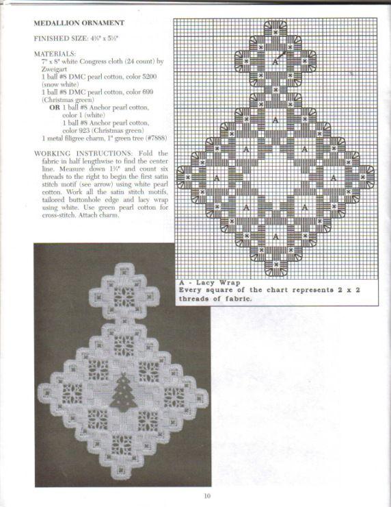 825 best Everything Hardanger ETC images on Pinterest Hardanger - plexiglas für küche
