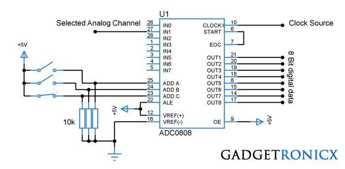 Analog to Digital converter circuit using ADC0808 - Gadgetronicx